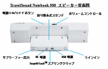 TravelSound Notebook 500 スピーカー背面図