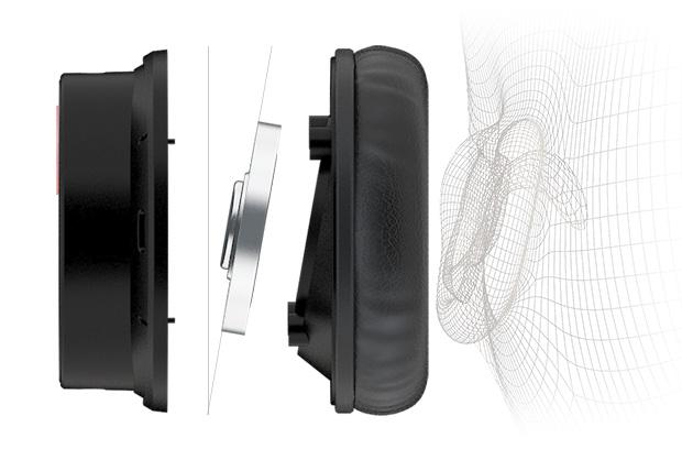 Tilt Driver Design