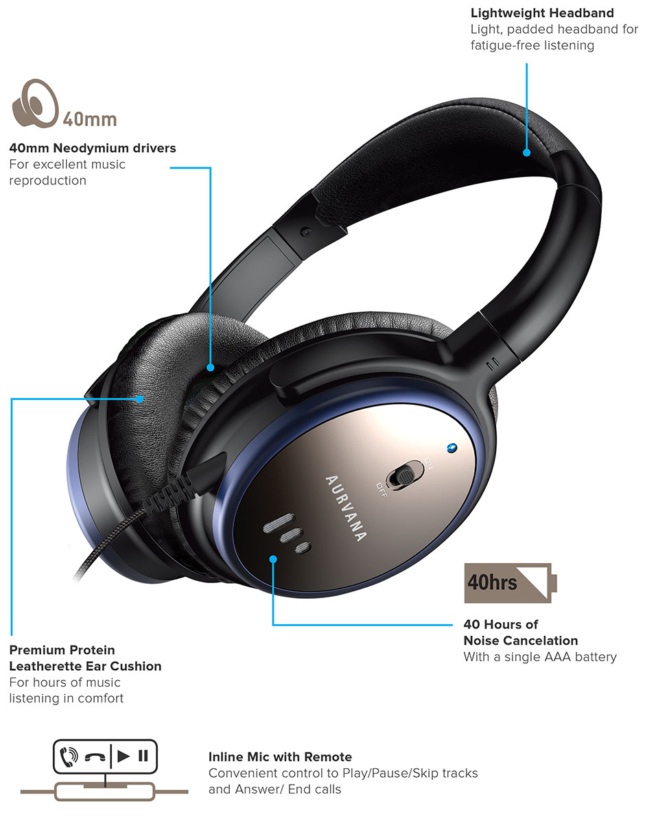 Aurvana ANC - Headphones