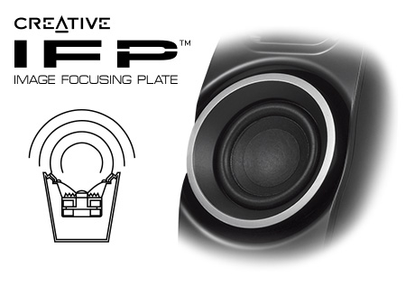 Creative IFP (Image Focusing Plate)