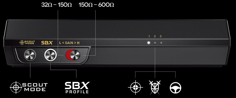 Sound BlasterX G5 Review | GamesReviews com