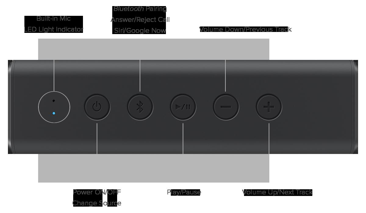 Ships Today Moderate Price Portable Audio & Headphones Audio Docks & Mini Speakers Competent Gray Ampd Fabric Mini Outdoor Wireless Speaker