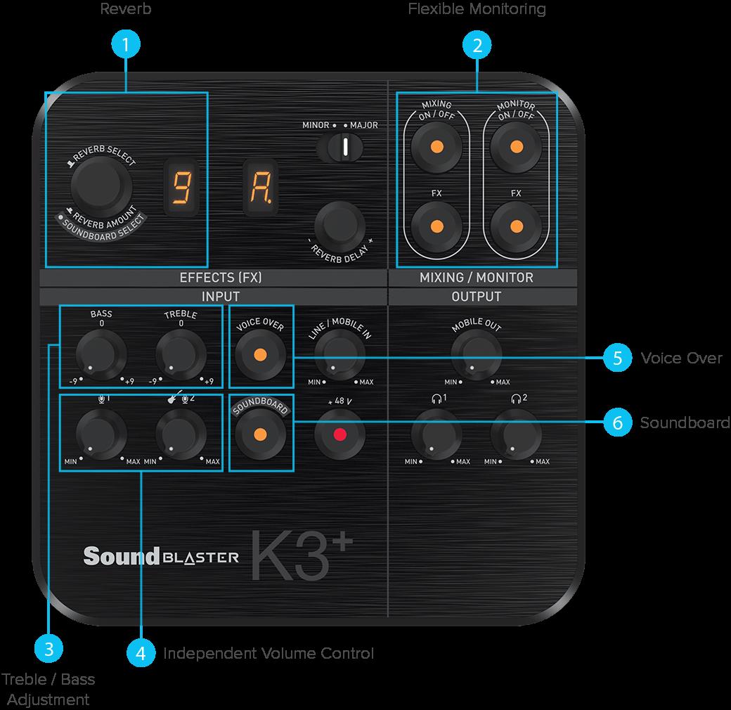Sound Blaster K3+