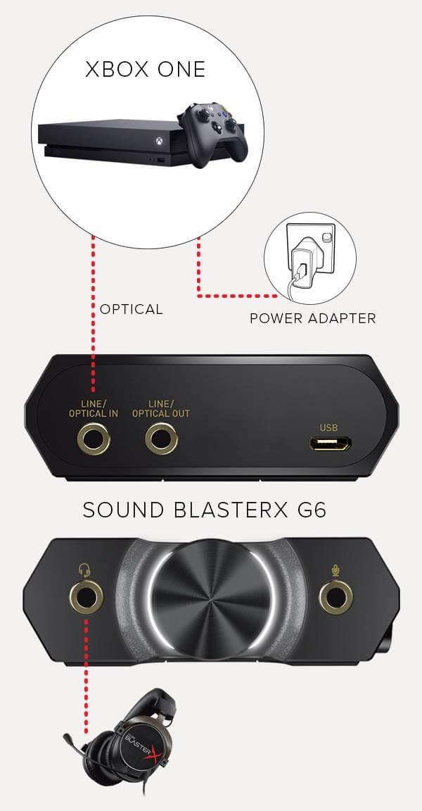 Xbox External Audio Wiring Diagram