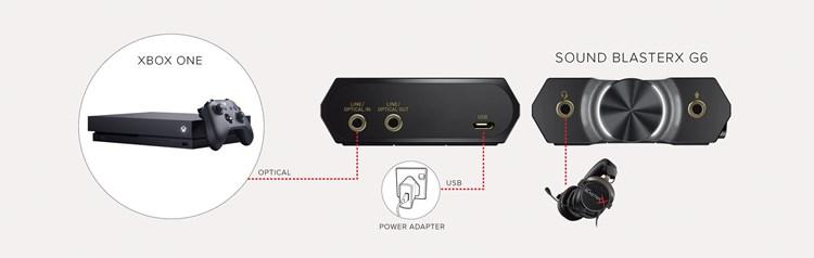Sound BlasterX G6 on