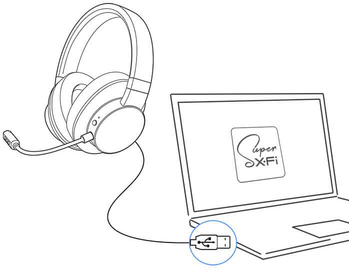 Creative Sxfi Air C Usb Headset With Super X Fi Audio Holography