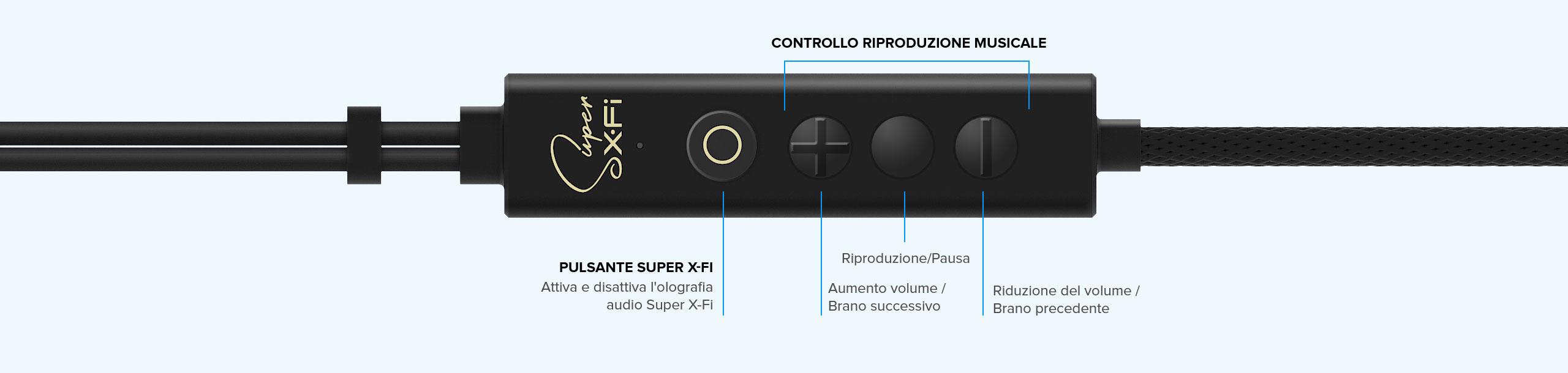 amp it - Recensione Creative SXFI TRIO