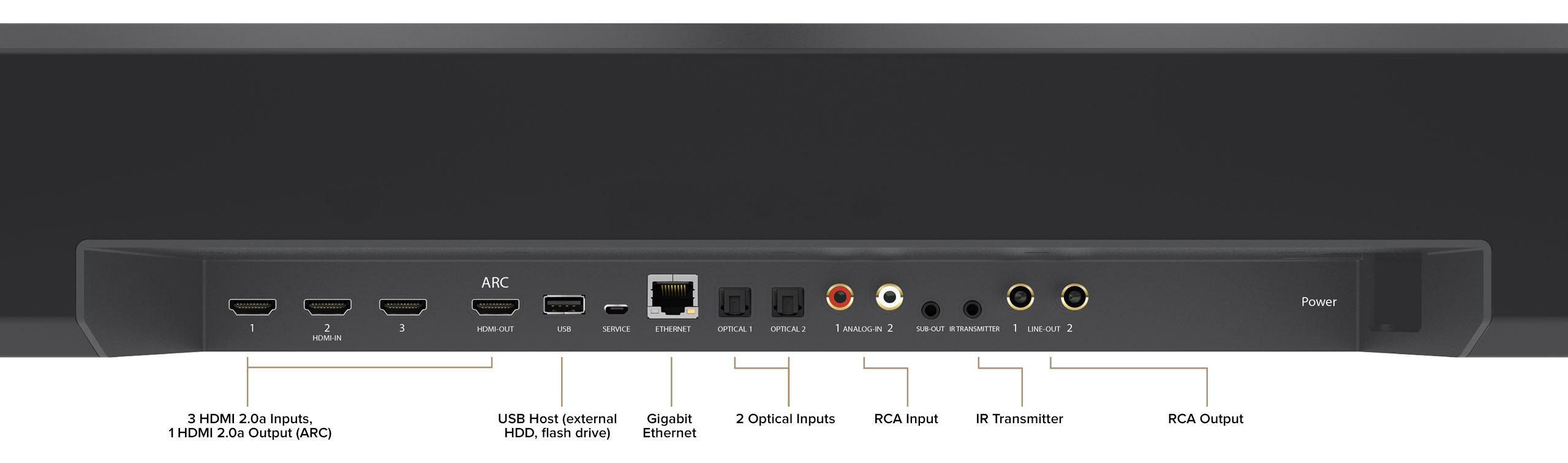 Creative X Fi Sonic Carrier The Ultimate Upgrade For Your Home Xbox 360 Automatically Resets With Hdmi Switches Page 10 Avs Forum An Expansive Array Of Connectivity